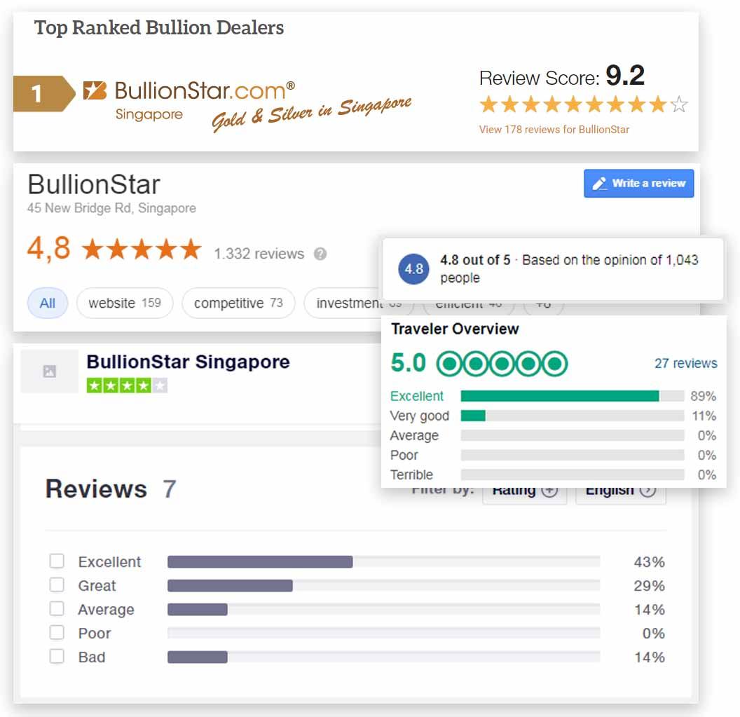 Bullionstar reviews collage 2020