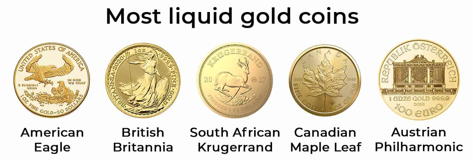 Most liquid Gold Coins to invest in