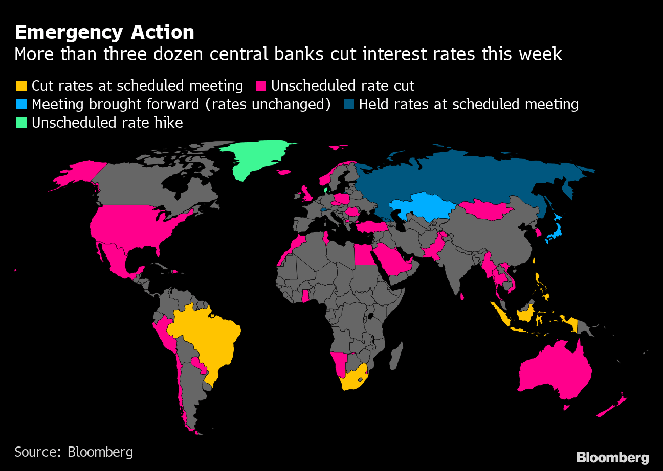 Emergency actions interest rate cuts in the world becasue fo COVID-19