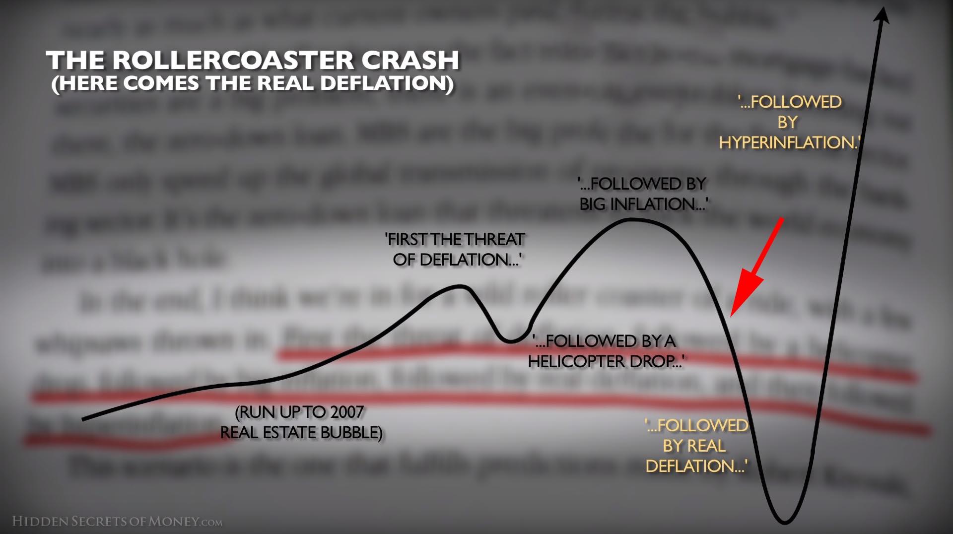 Hidden secrets of money hyperinflation is coming